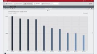 Connect Software mit der Betriebsstundenprognose