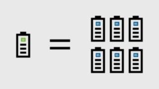 Bleisäurebatterie im Vegleich zu Lithium-Ionen-Batterien